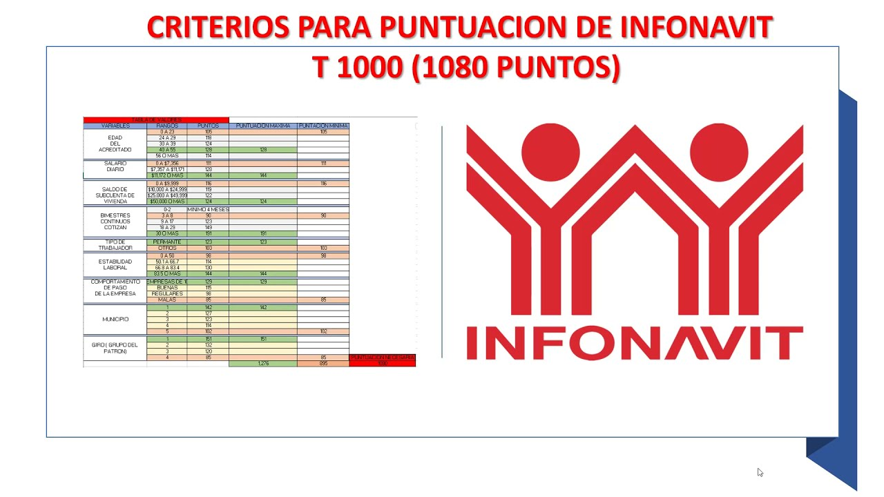 INFONAVIT T1000-3